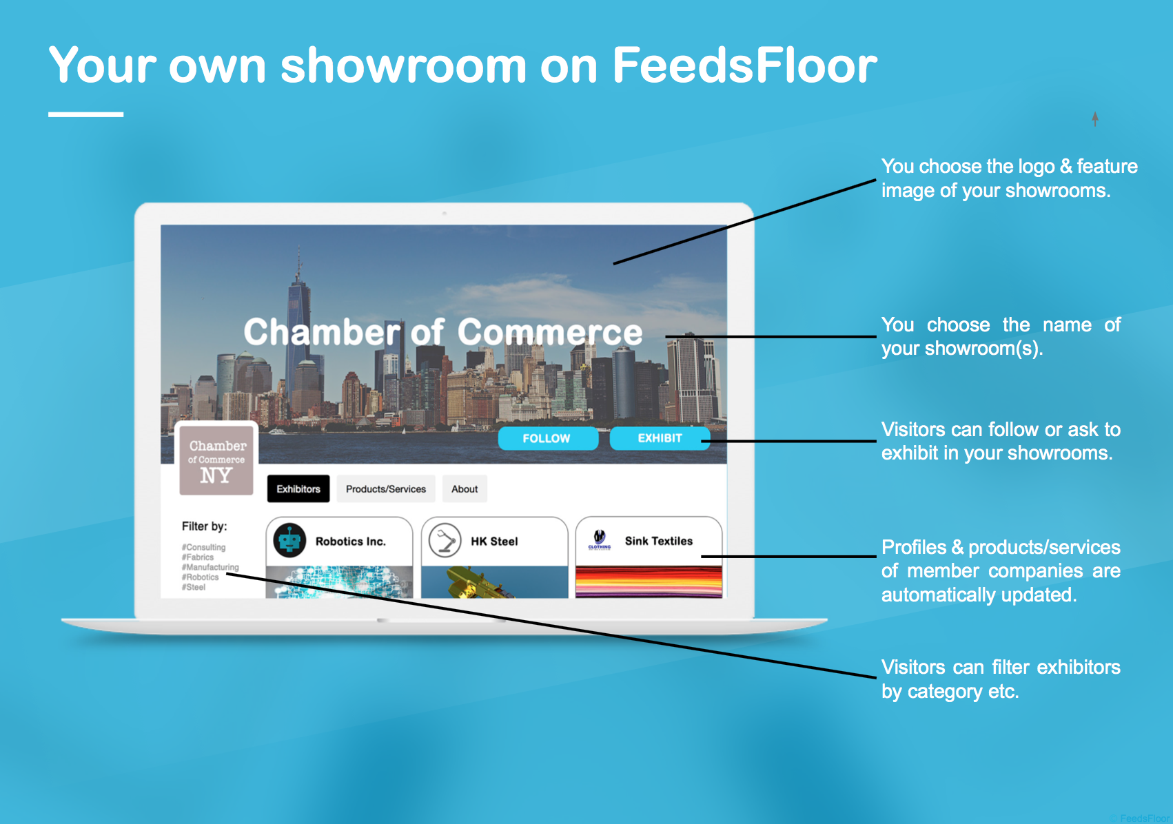 Digital showrooms for Chambers