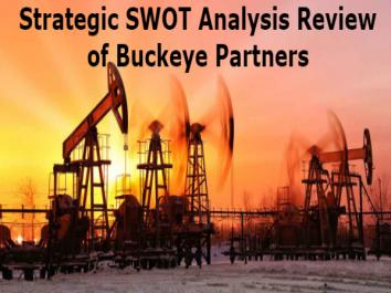 bpl swot analysis Agriculture-a swot analysis  in this issue we analyze the performance of the  shg scheme on the ground and  generally, the list of bpl.