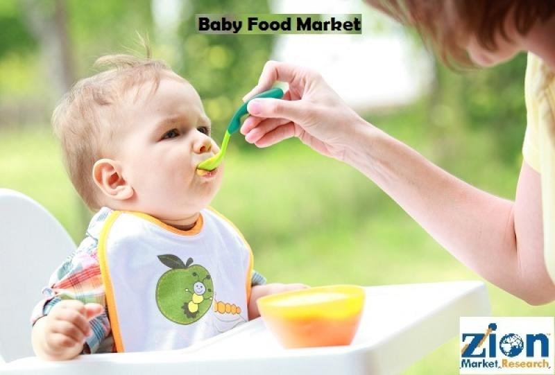 baby food and drink us Food & drinks baby care advice centre hipp baby club organic food and drink for your little one follow us: pregnancy advice.