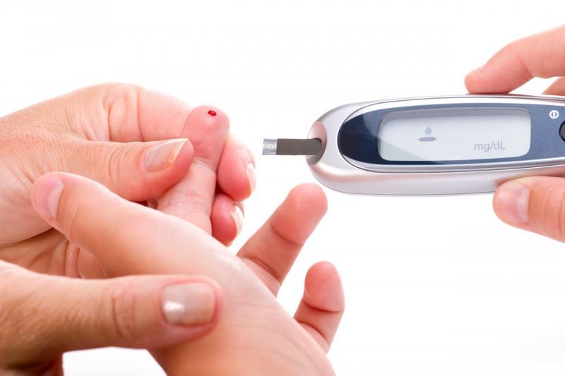 Glucose Monitoring Device Market
