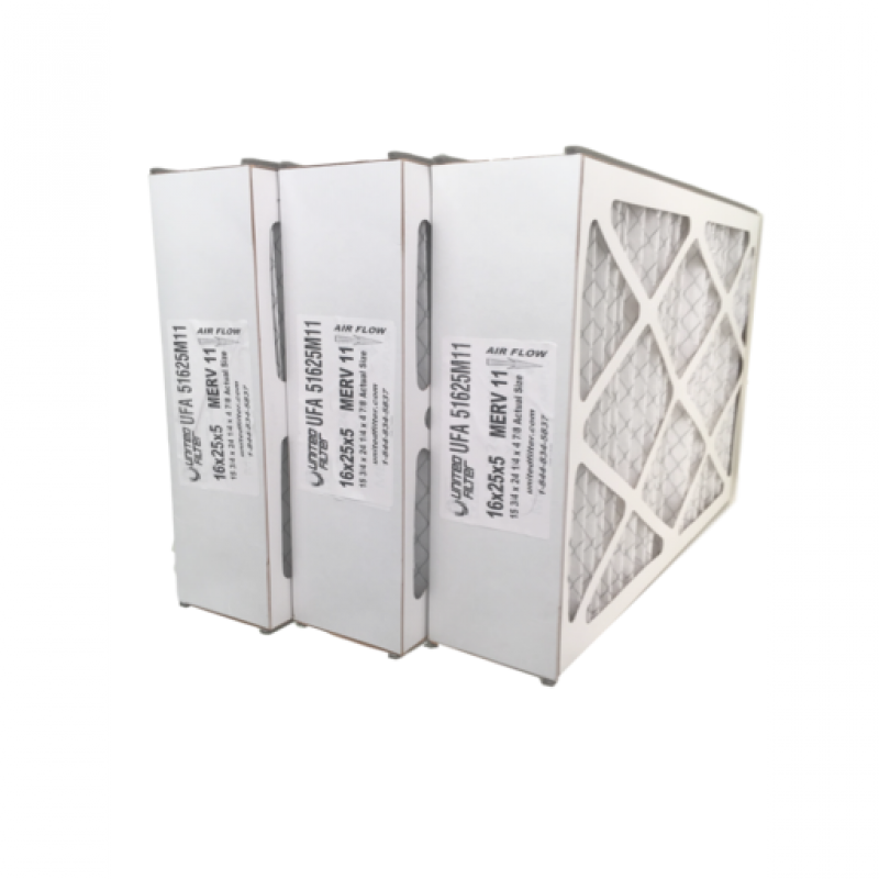 How To Change Your Home Furnace Filter | FeedsFloor